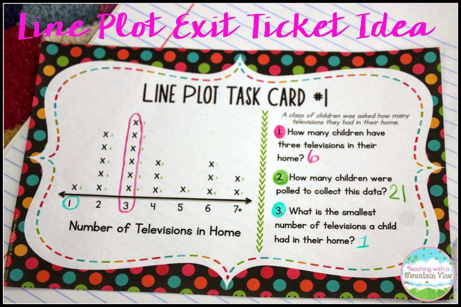 line plot exit tickets